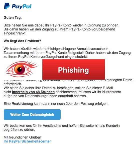 2018-04-23 PayPal Phishing Mail Ihr Konto wird eingeschraenkt bis Sie weitere Angaben machen